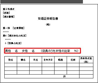 金融 庁 有価 証券 報告 書